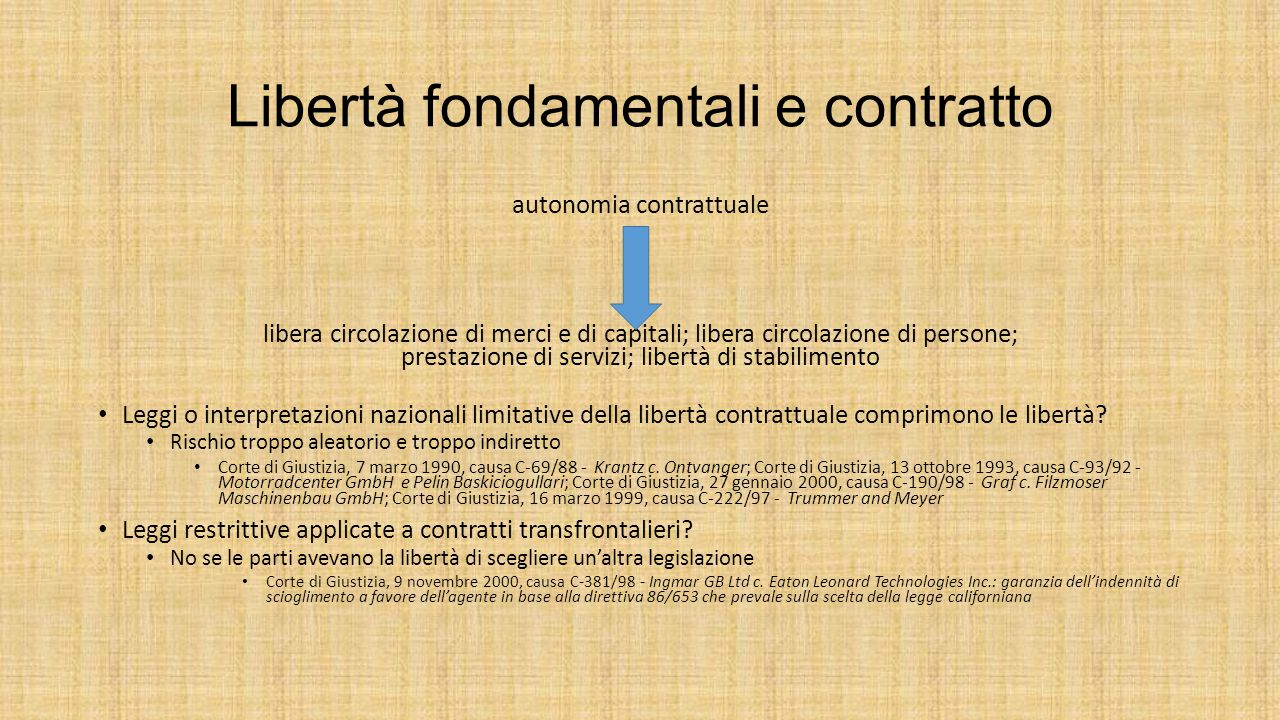 Libertà fondamentali e contratto