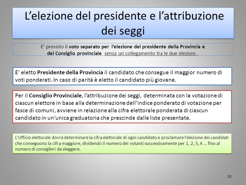 L'elezione del presidente e l'attribuzione dei seggi