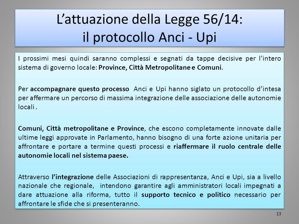 L'attuazione della Legge 56/14: il protocollo Anci - Upi