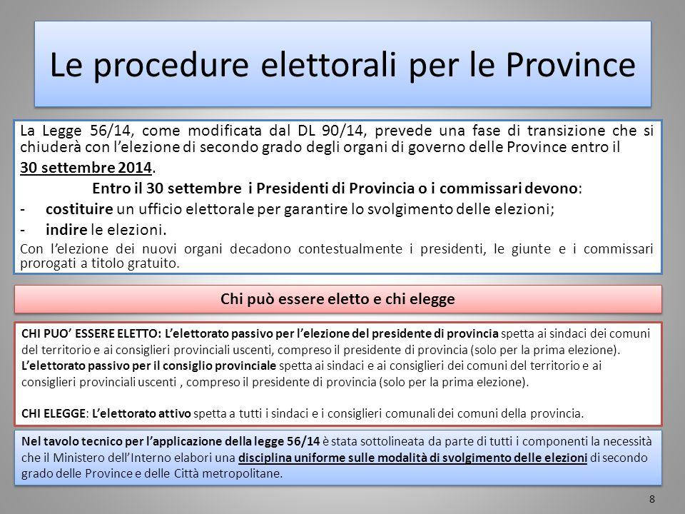 Le procedure elettorali per le Province