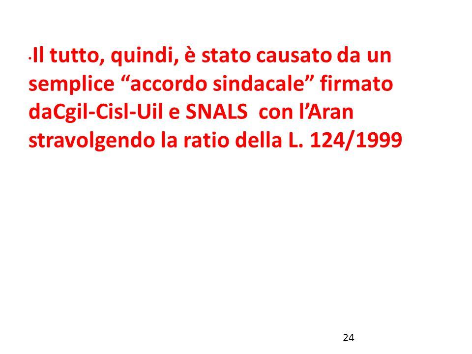 Il tutto, quindi, è stato causato da un semplice accordo sindacale firmato daCgil-Cisl-Uil e SNALS con l'Aran stravolgendo la ratio della L. 124/1999