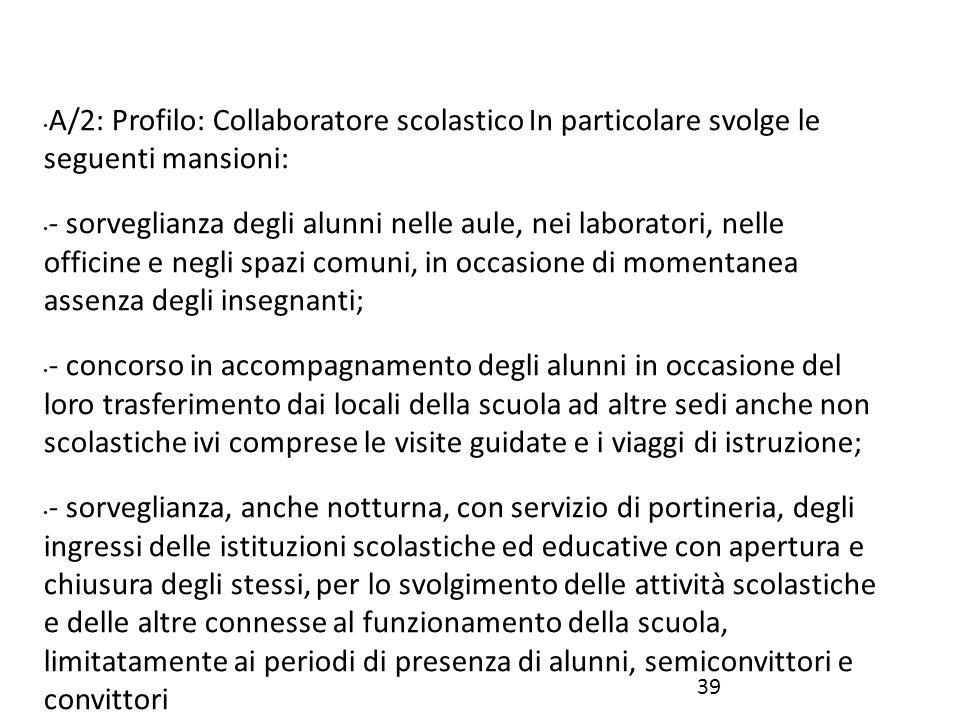 A/2: Profilo: Collaboratore scolastico In particolare svolge le seguenti mansioni: