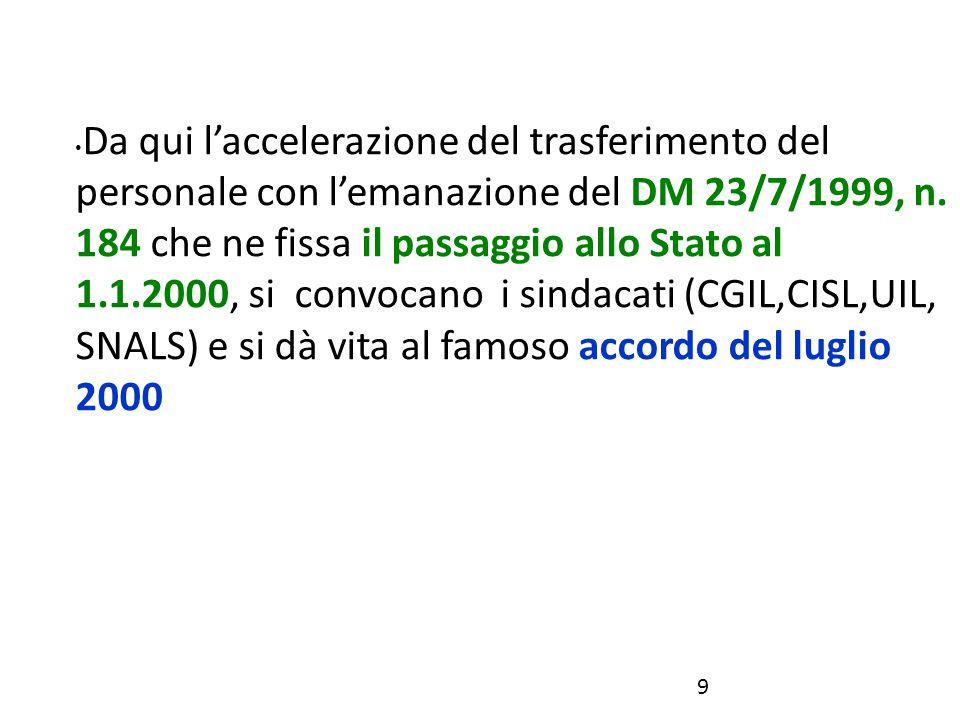 Da qui l'accelerazione del trasferimento del personale con l'emanazione del DM 23/7/1999, n.
