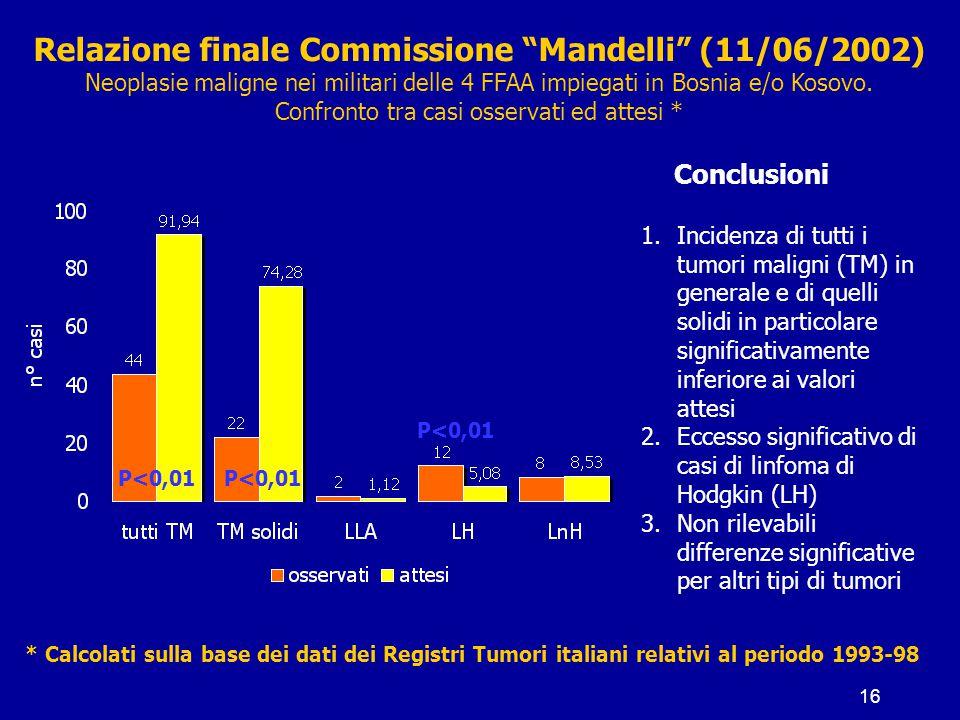 Relazione finale Commissione Mandelli (11/06/2002)