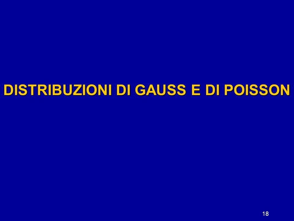 DISTRIBUZIONI DI GAUSS E DI POISSON