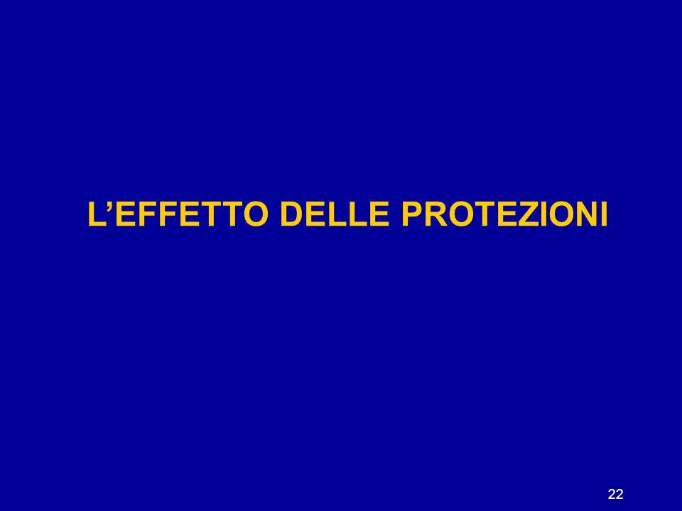 L'EFFETTO DELLE PROTEZIONI