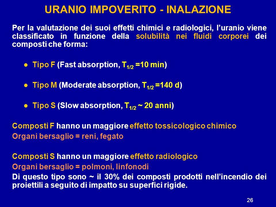 Uranio impoverito - inALAZione