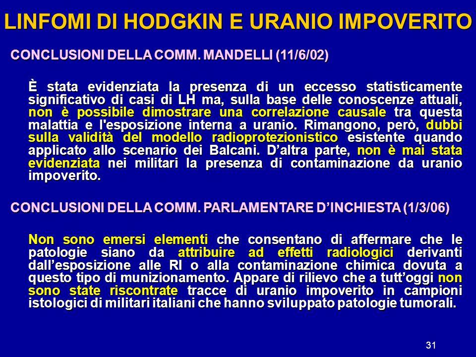 LINFOMI DI HODGKIN E URANIO IMPOVERITO