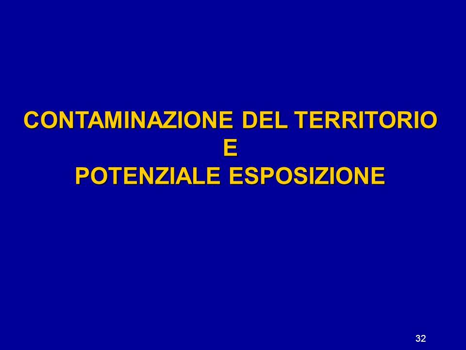 CONTAMINAZIONE DEL TERRITORIO E POTENZIALE ESPOSIZIONE