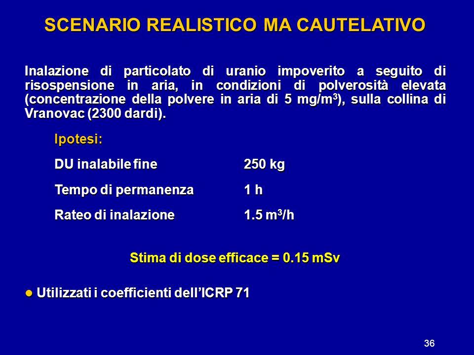 SCENARIO REALISTICO MA CAUTELATIVO Stima di dose efficace = 0.15 mSv