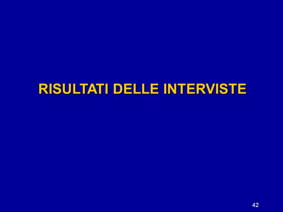 RISULTATI DELLE INTERVISTE