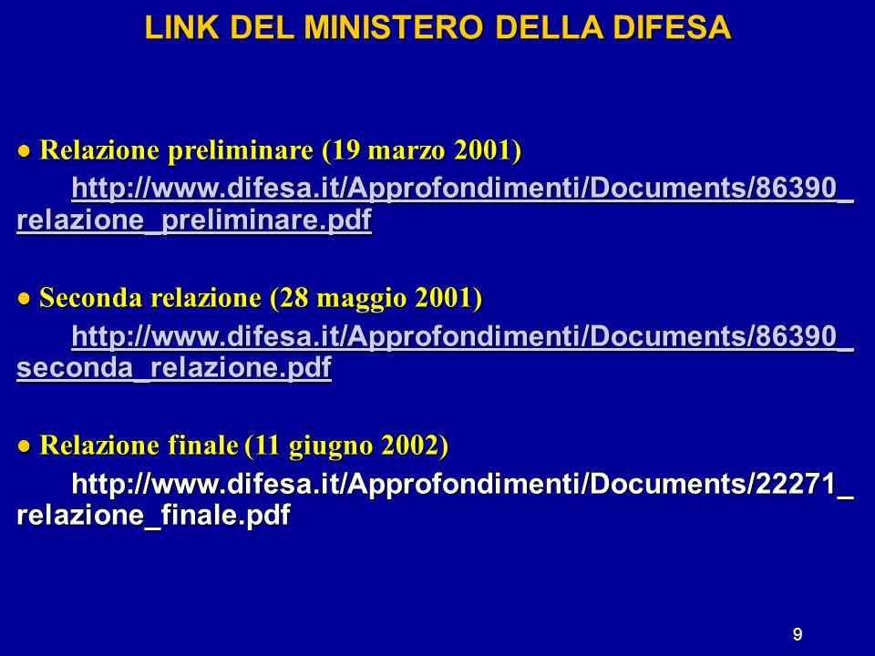 LINK DEL MINISTERO DELLA DIFESA