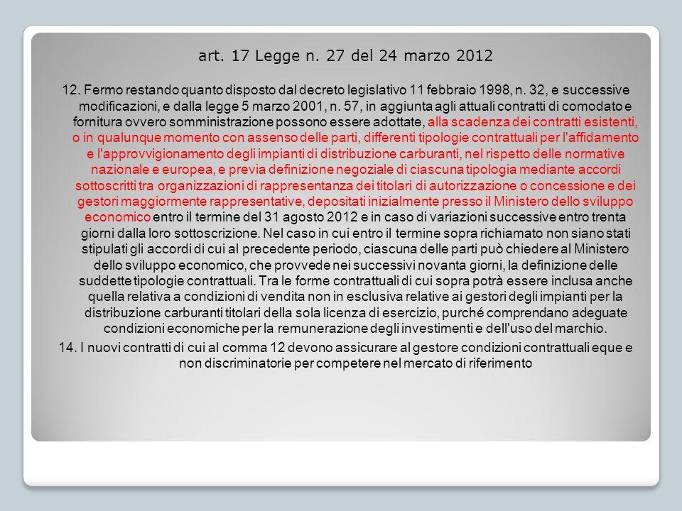 art. 17 Legge n. 27 del 24 marzo 2012