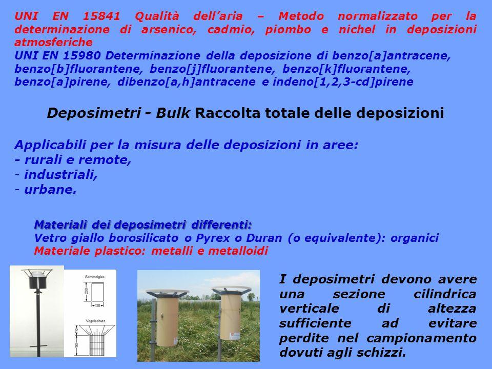 Deposimetri - Bulk Raccolta totale delle deposizioni