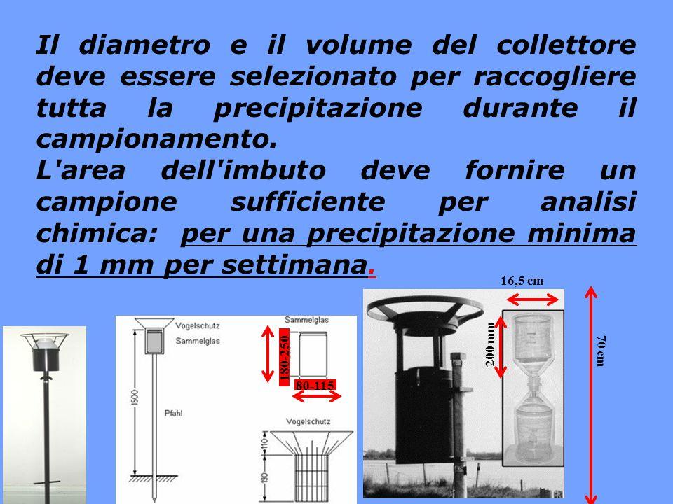 Il diametro e il volume del collettore deve essere selezionato per raccogliere tutta la precipitazione durante il campionamento.