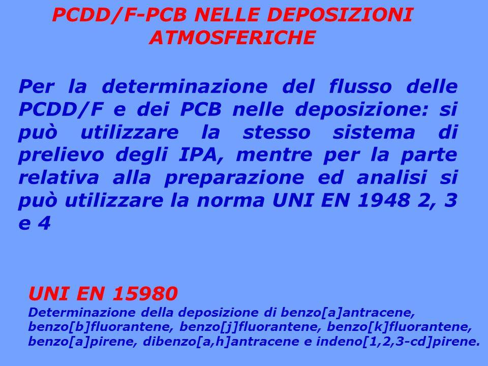 PCDD/F-PCB NELLE DEPOSIZIONI ATMOSFERICHE