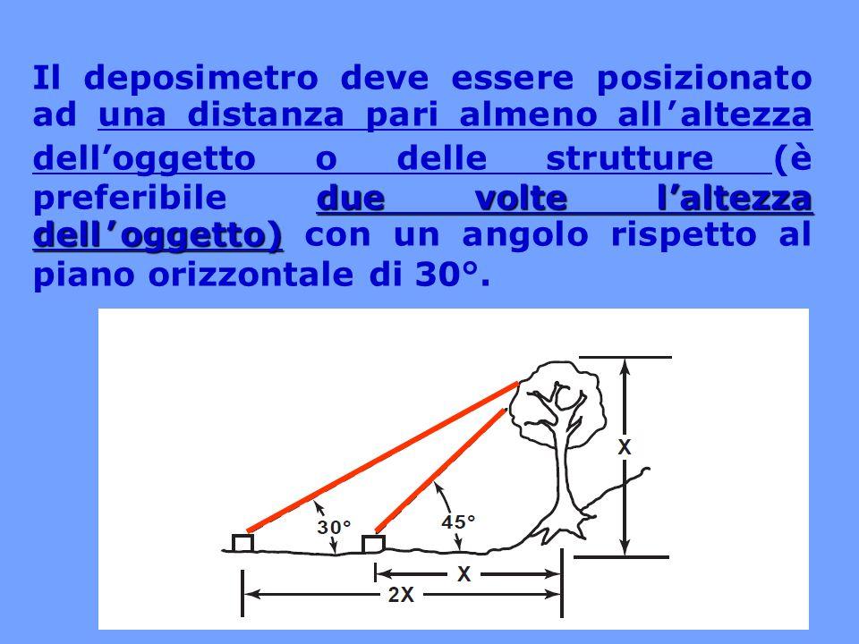 Il deposimetro deve essere posizionato ad una distanza pari almeno all'altezza dell'oggetto o delle strutture (è preferibile due volte l'altezza dell'oggetto) con un angolo rispetto al piano orizzontale di 30°.