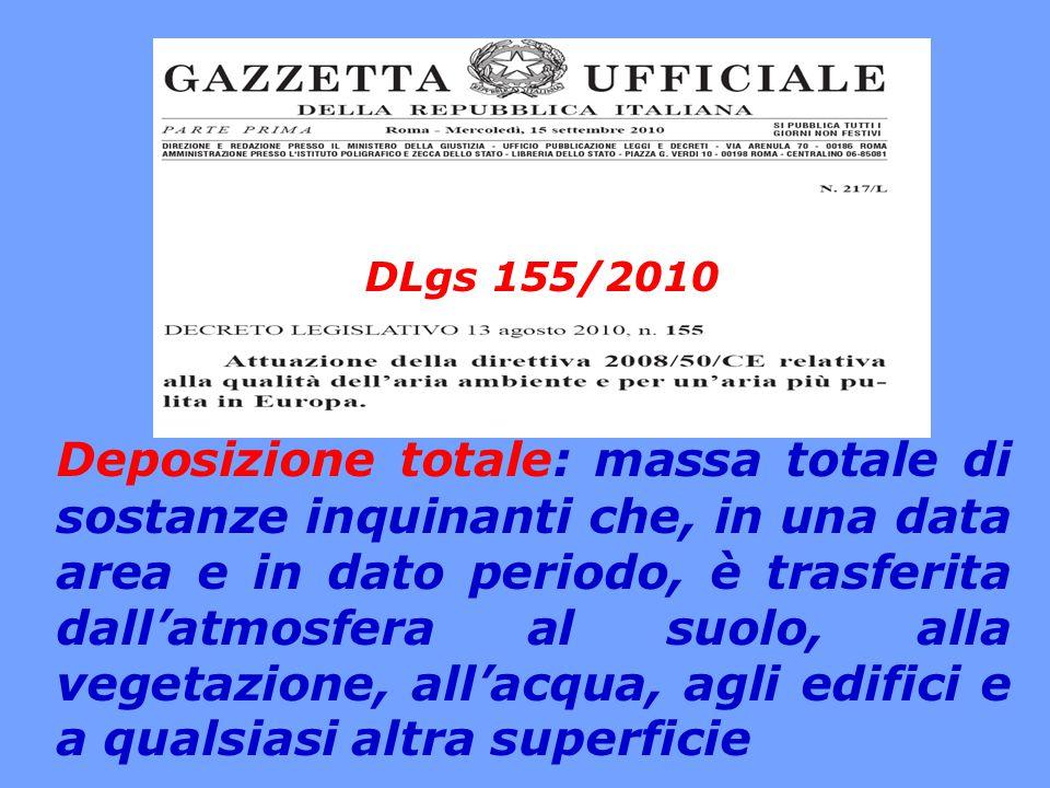 DLgs 155/2010