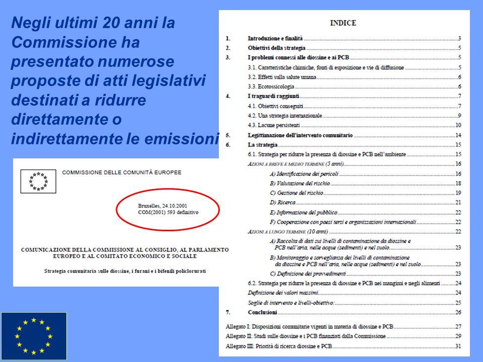 Negli ultimi 20 anni la Commissione ha presentato numerose proposte di atti legislativi destinati a ridurre direttamente o indirettamente le emissioni