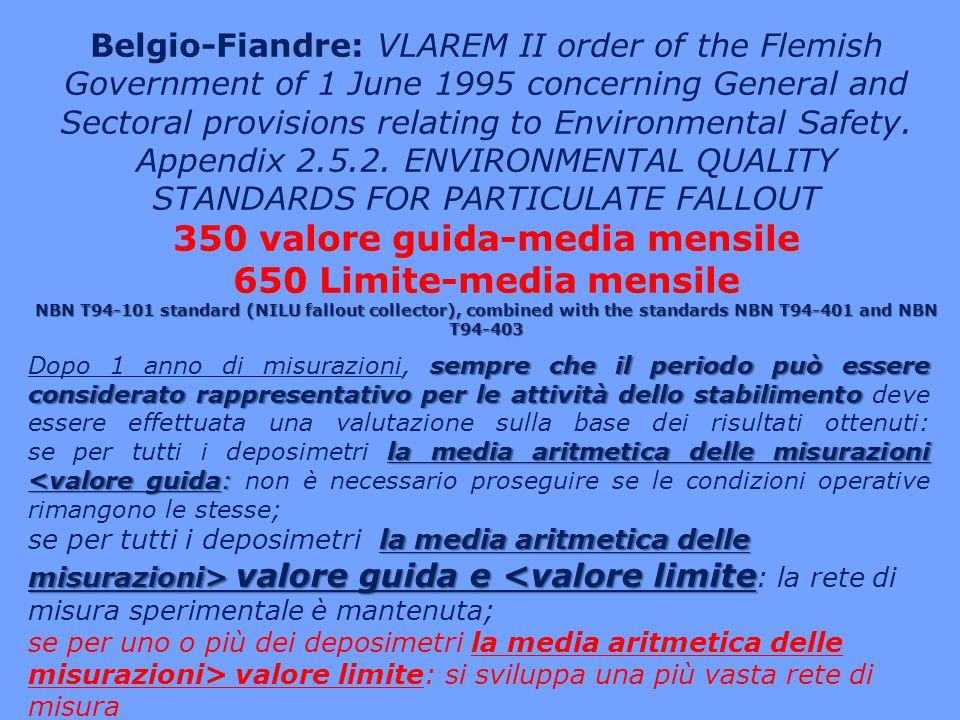 350 valore guida-media mensile