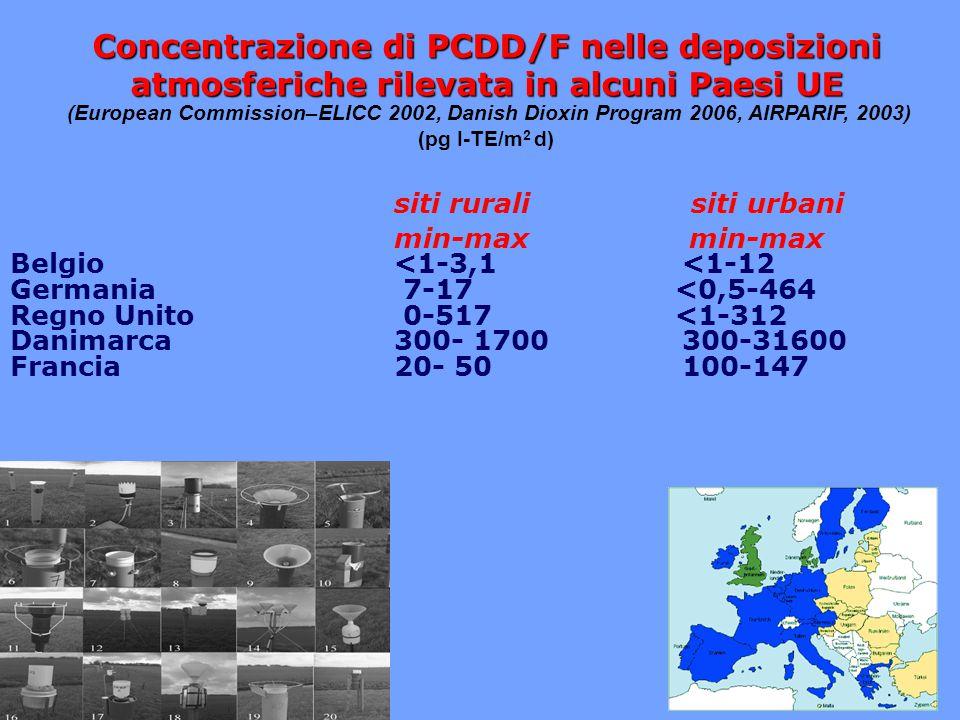 Concentrazione di PCDD/F nelle deposizioni atmosferiche rilevata in alcuni Paesi UE