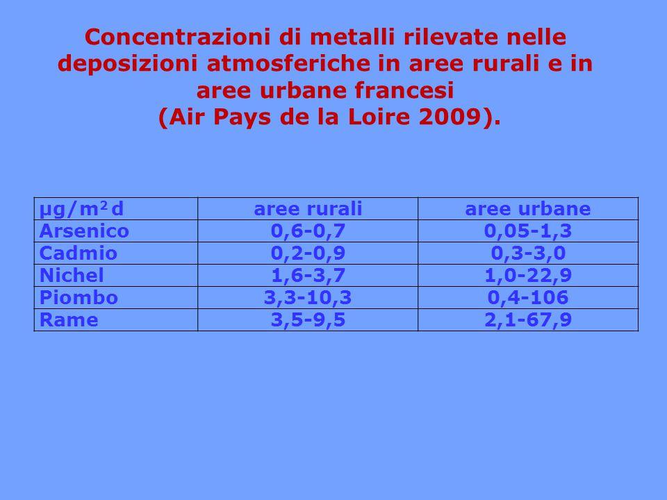 Concentrazioni di metalli rilevate nelle deposizioni atmosferiche in aree rurali e in aree urbane francesi