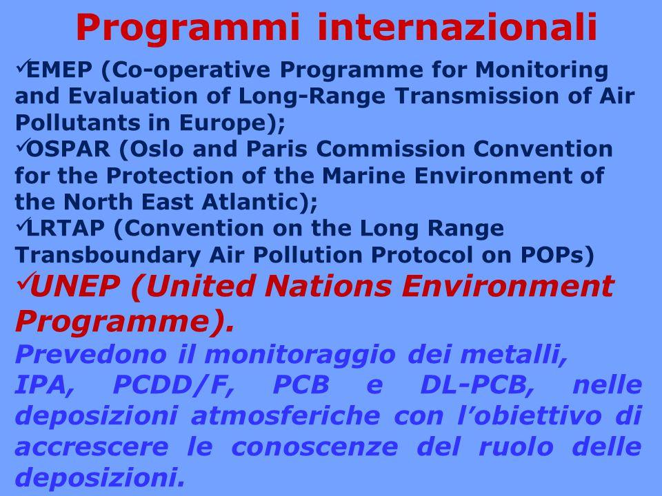 Programmi internazionali