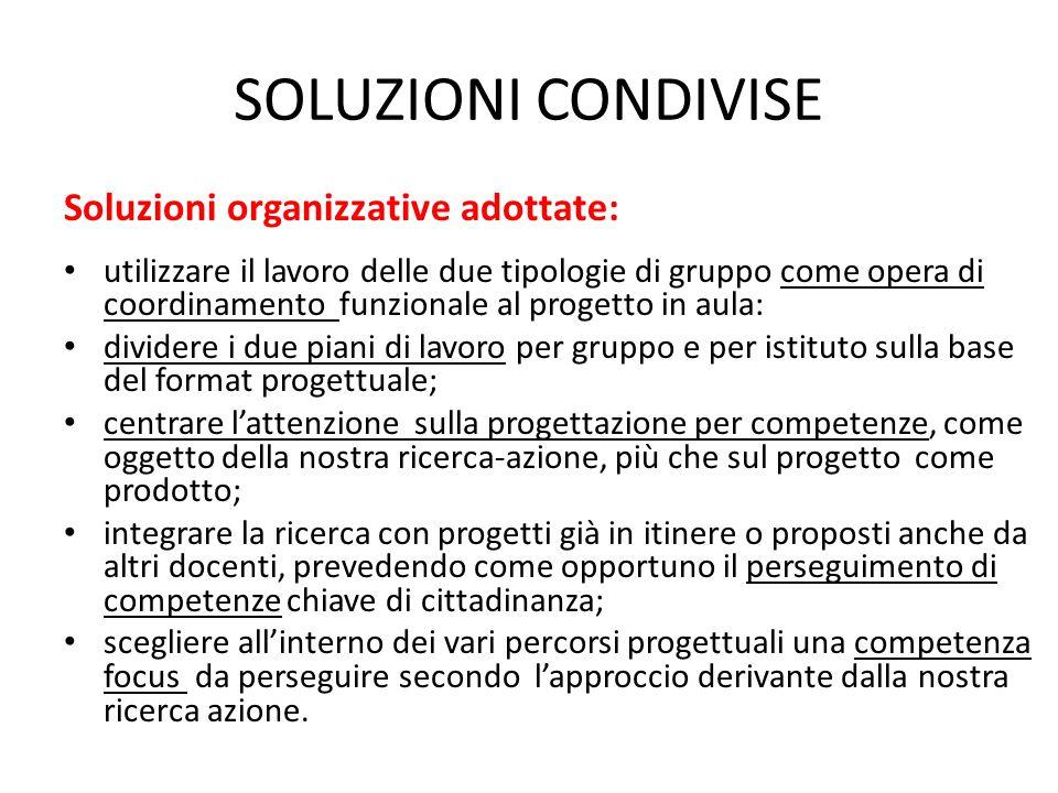 SOLUZIONI CONDIVISE Soluzioni organizzative adottate: