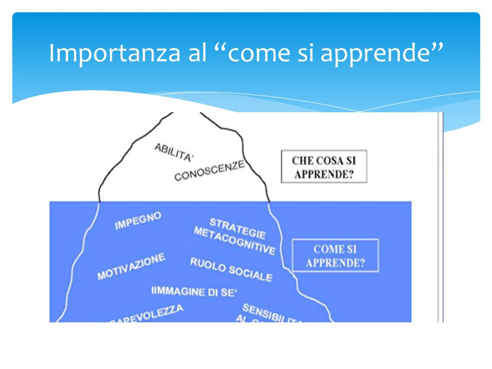Importanza al come si apprende