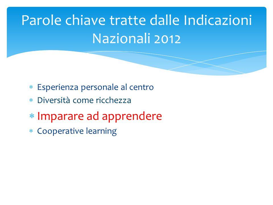 Parole chiave tratte dalle Indicazioni Nazionali 2012
