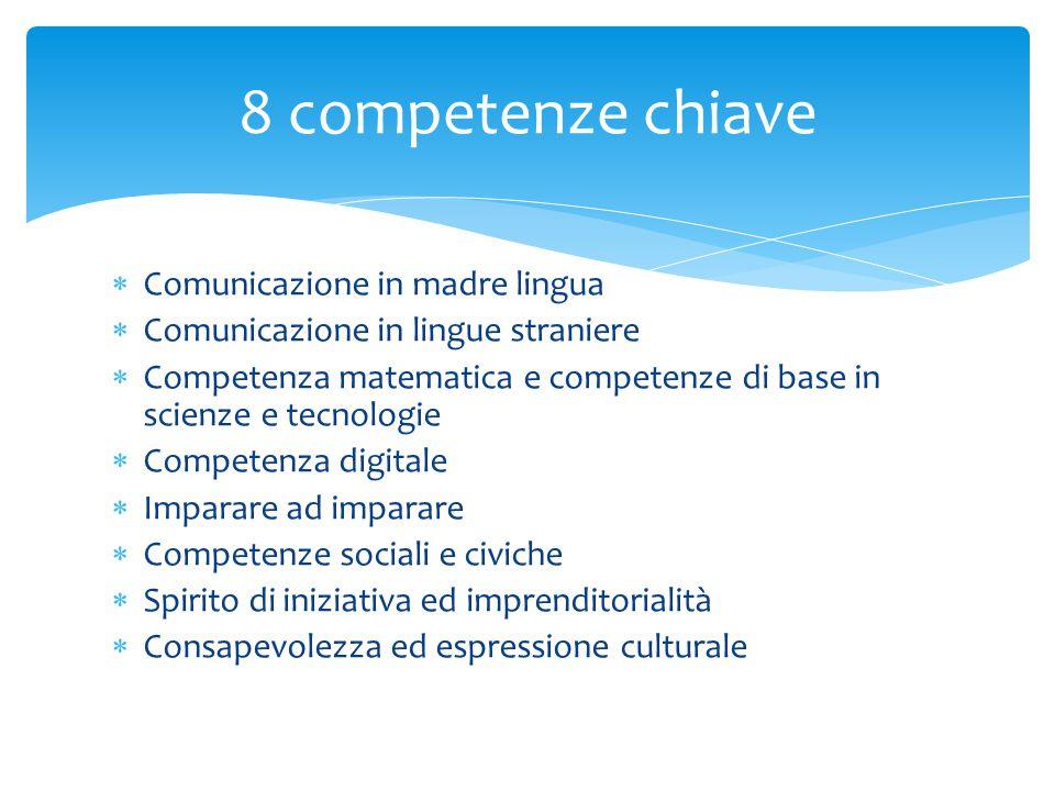 8 competenze chiave Comunicazione in madre lingua