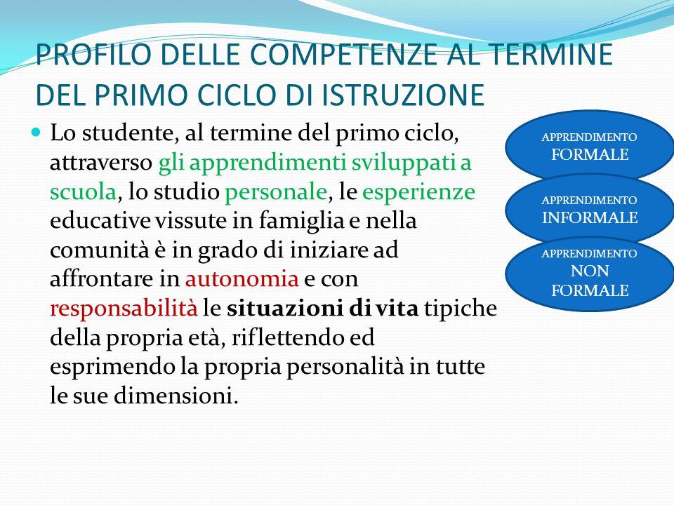 PROFILO DELLE COMPETENZE AL TERMINE DEL PRIMO CICLO DI ISTRUZIONE