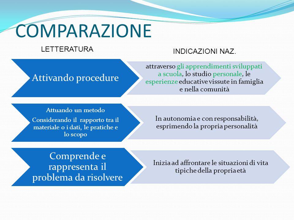COMPARAZIONE Attivando procedure