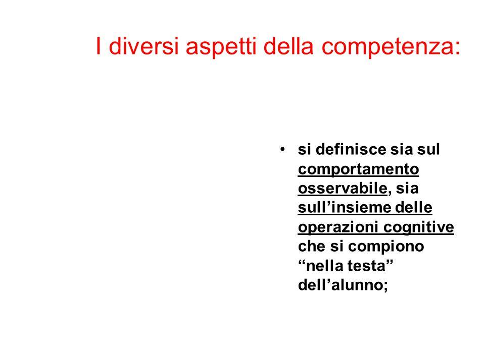 I diversi aspetti della competenza: