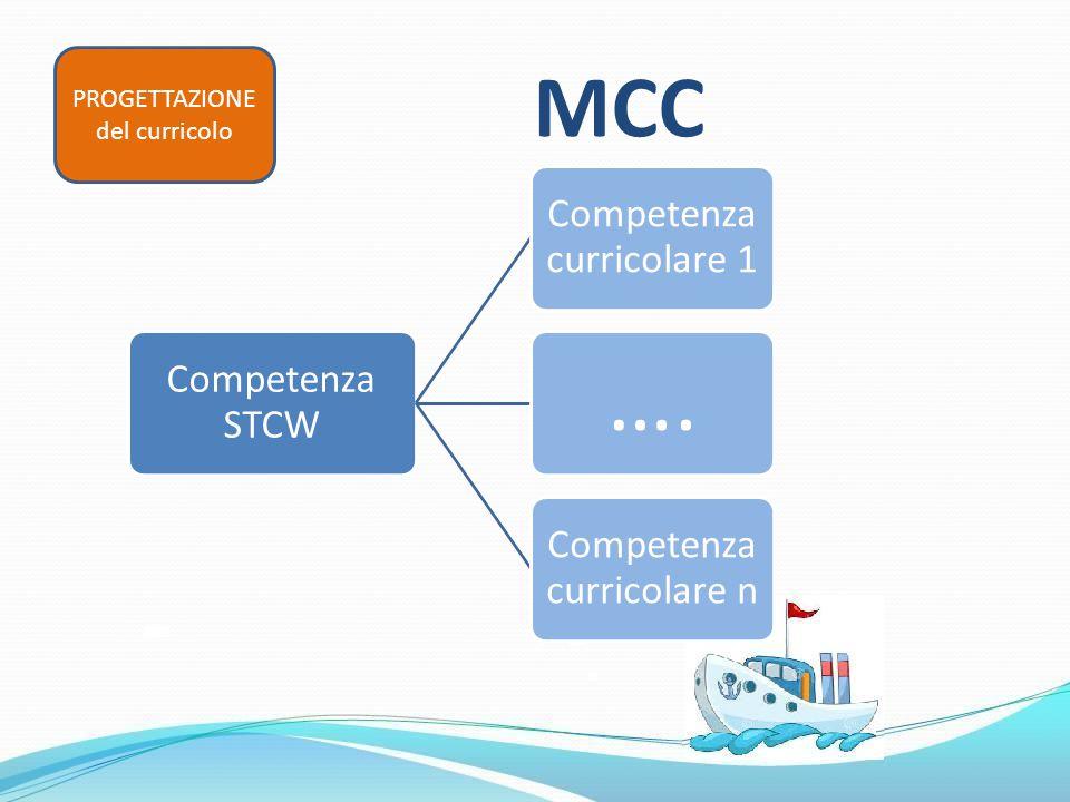MCC Competenza STCW Competenza curricolare 1 Competenza curricolare n