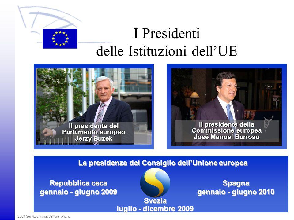 I Presidenti delle Istituzioni dell'UE