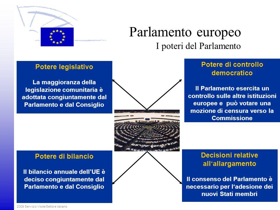 Parlamento europeo I poteri del Parlamento