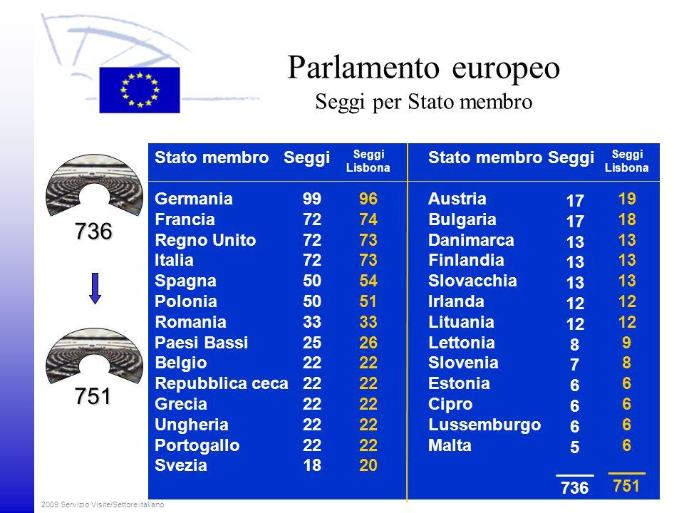 Parlamento europeo Seggi per Stato membro