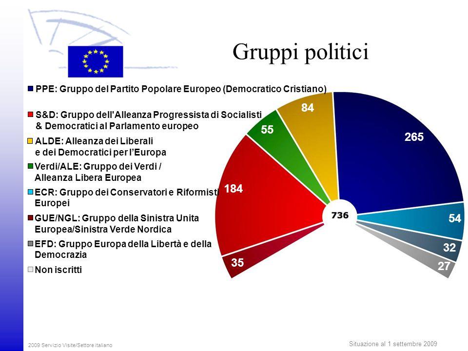 Gruppi politici PPE: Gruppo del Partito Popolare Europeo (Democratico Cristiano) 84. S&D: Gruppo dell Alleanza Progressista di Socialisti.
