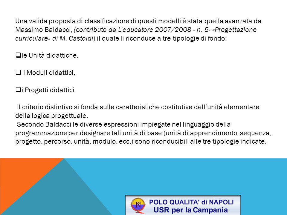Una valida proposta di classificazione di questi modelli è stata quella avanzata da Massimo Baldacci, (contributo da L'educatore 2007/2008 - n. 5- «Progettazione curriculare» di M. Castoldi) il quale li riconduce a tre tipologie di fondo: