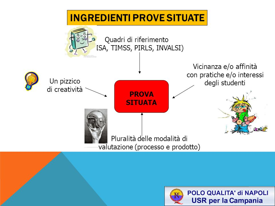 INGREDIENTI PROVE SITUATE