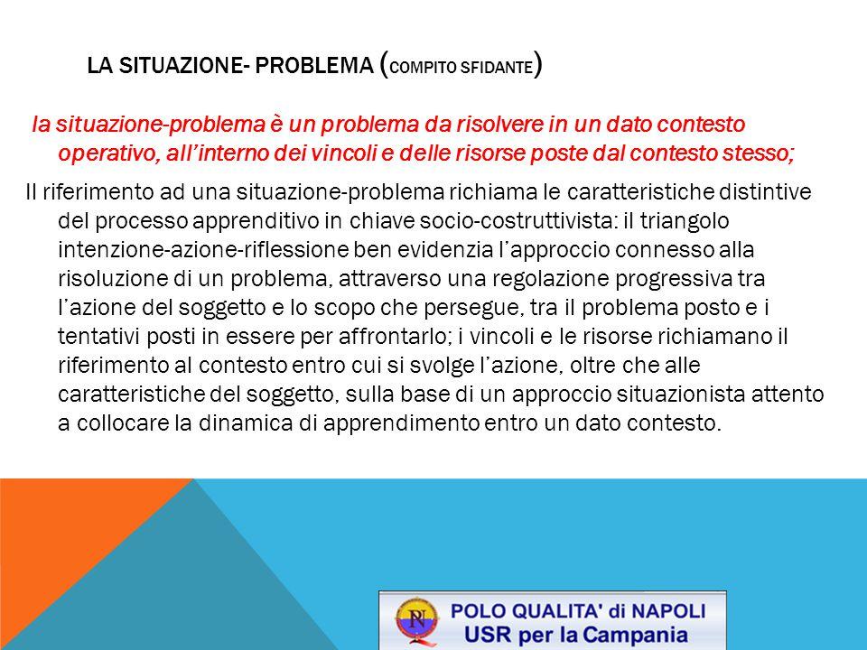 La situazione- problema (compito sfidante)