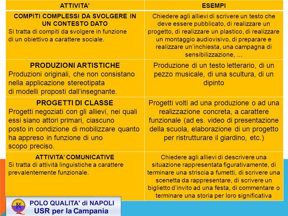 PRODUZIONI ARTISTICHE PROGETTI DI CLASSE