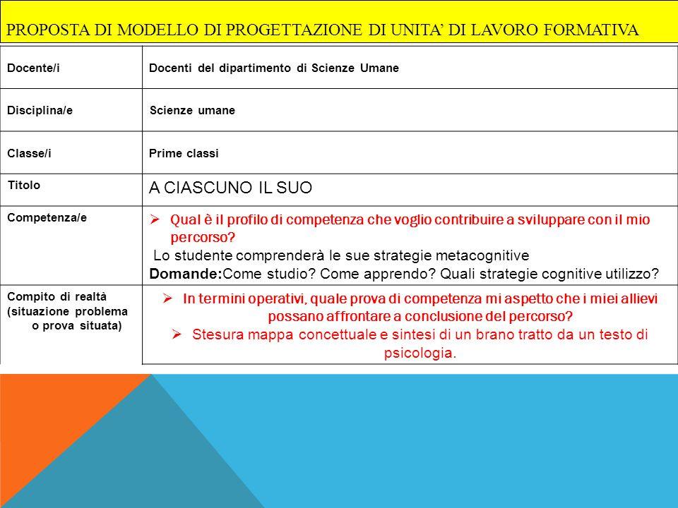 Proposta di MODELLO di PROGETTAZIONE di unita' di lavoro formativa