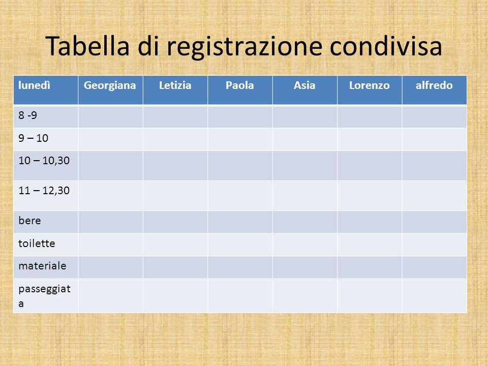 Tabella di registrazione condivisa