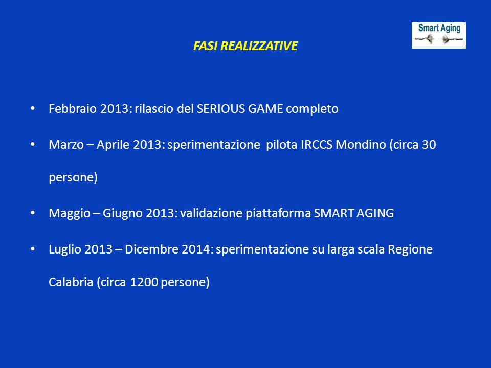FASI REALIZZATIVE Febbraio 2013: rilascio del SERIOUS GAME completo. Marzo – Aprile 2013: sperimentazione pilota IRCCS Mondino (circa 30 persone)