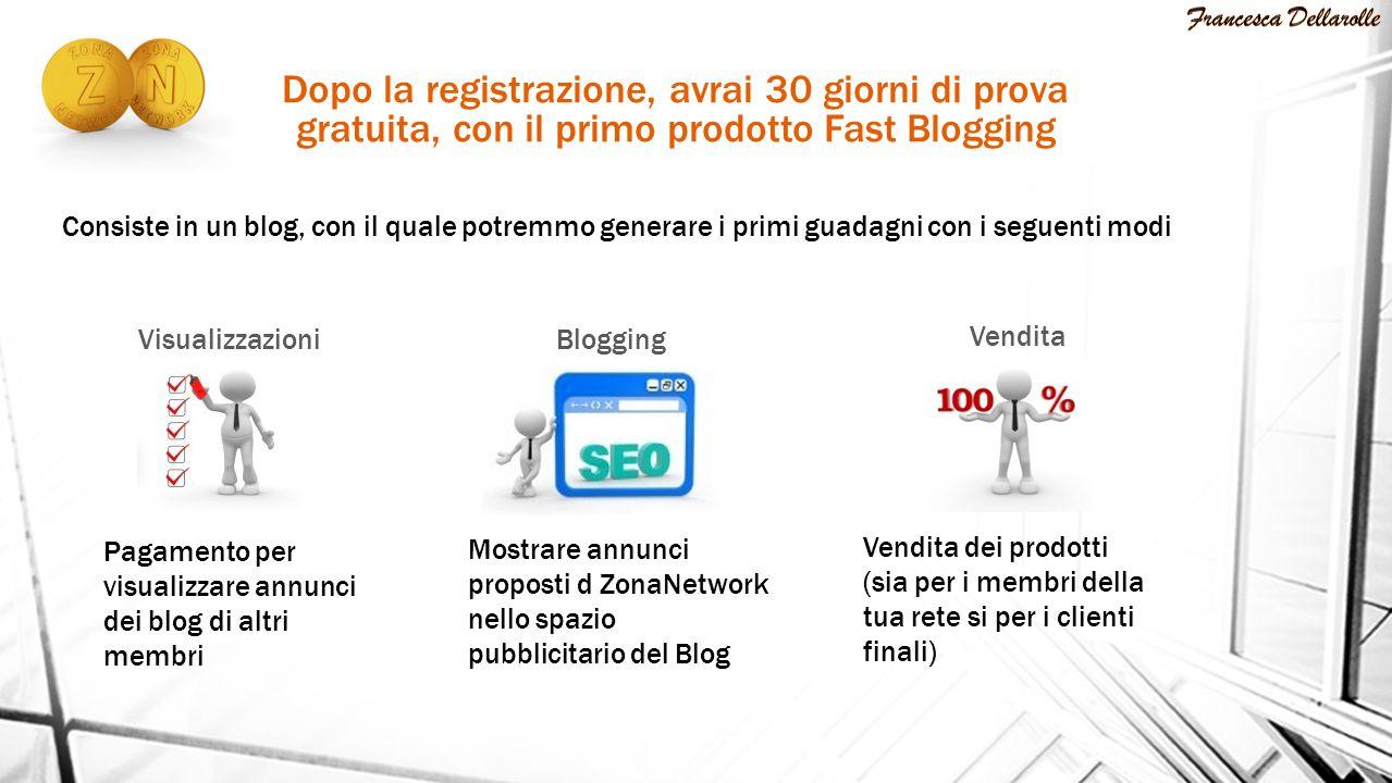 Francesca Dellarolle Dopo la registrazione, avrai 30 giorni di prova gratuita, con il primo prodotto Fast Blogging.