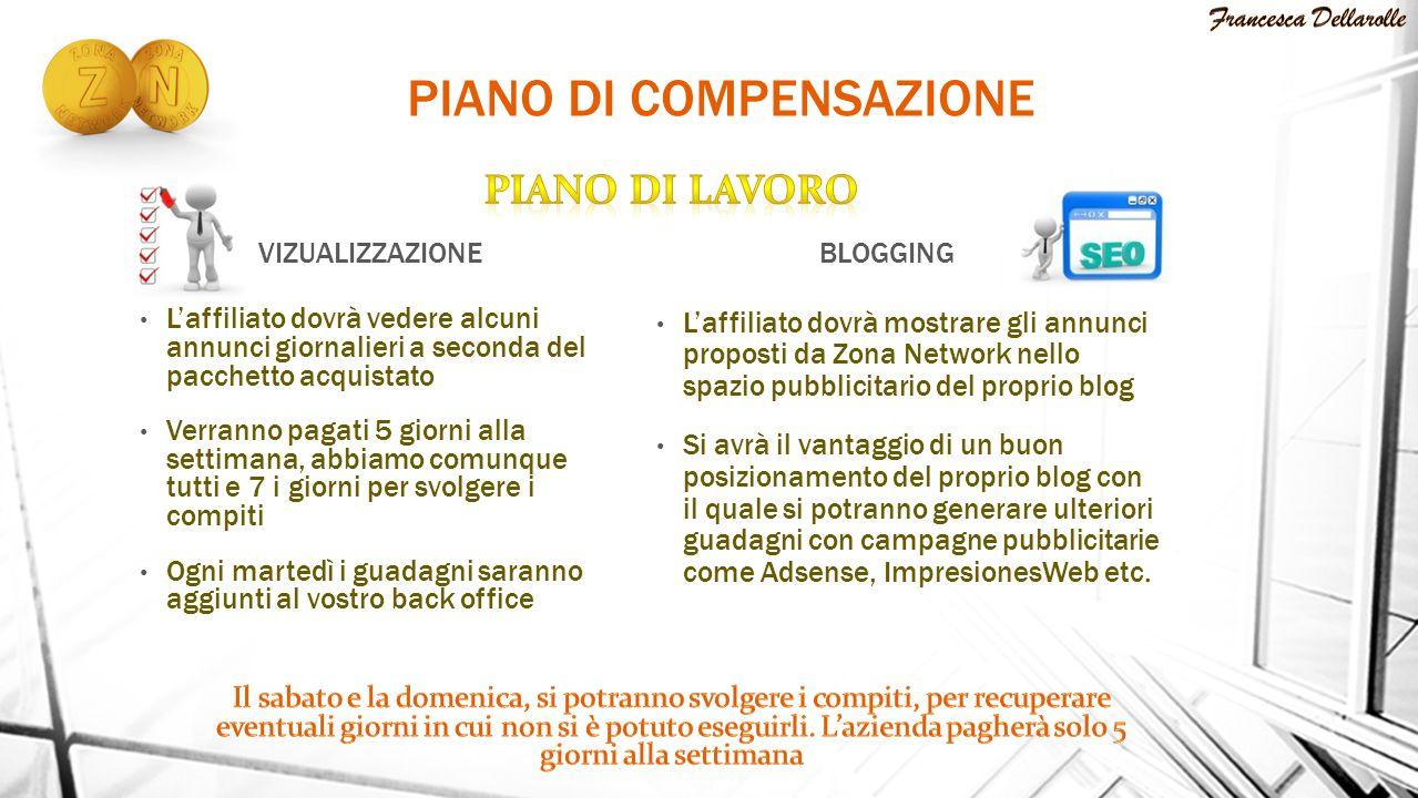 PIANO DI COMPENSAZIONE