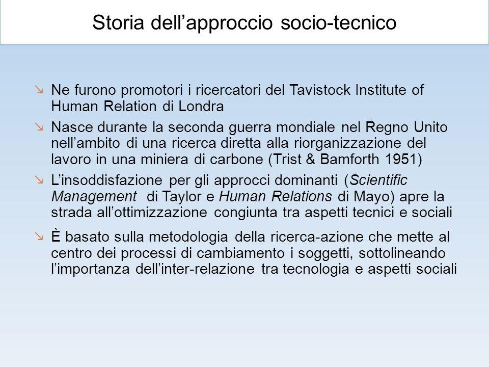 Storia dell'approccio socio-tecnico
