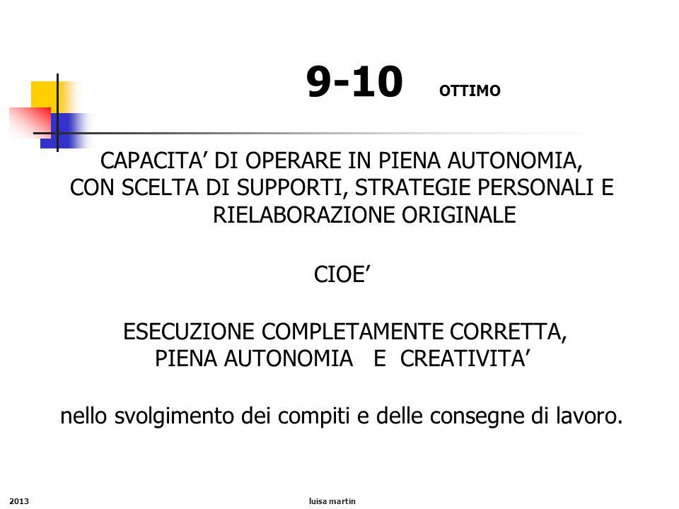 9-10 OTTIMO CAPACITA' DI OPERARE IN PIENA AUTONOMIA,
